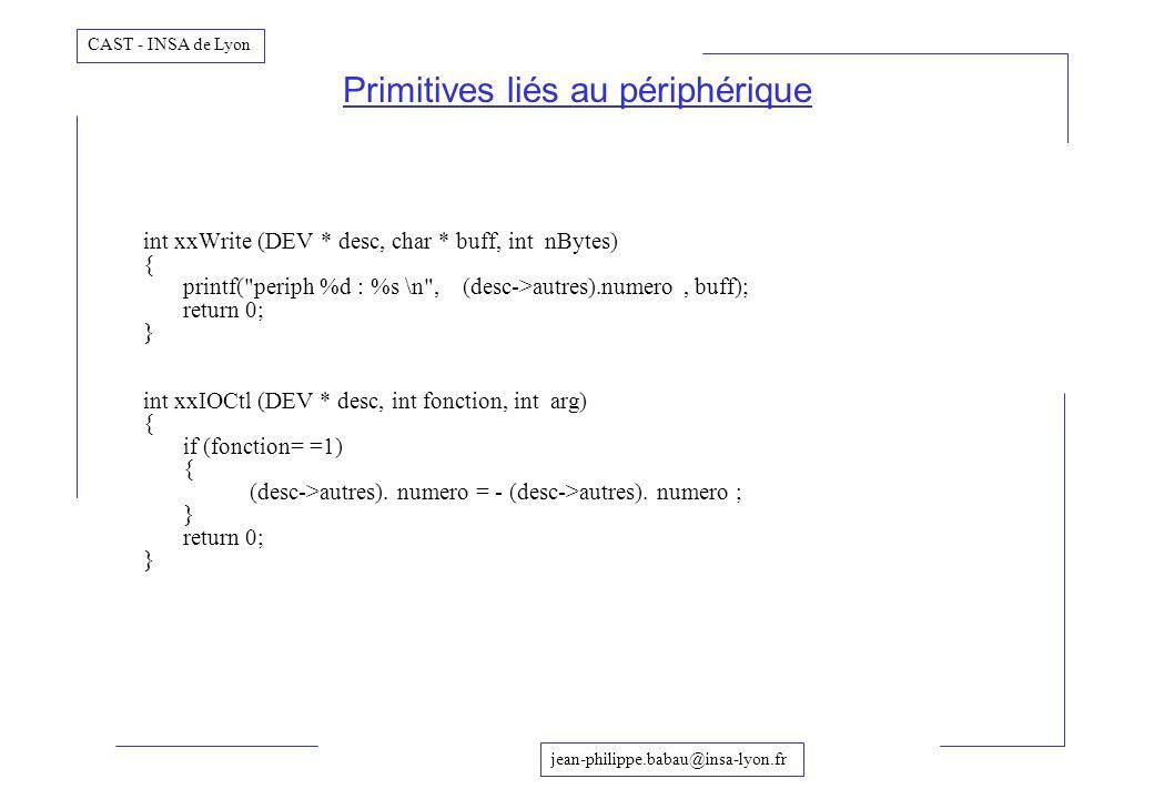 jean-philippe.babau@insa-lyon.fr CAST - INSA de Lyon Primitives liés au périphérique int xxWrite (DEV * desc, char * buff, int nBytes) { printf(