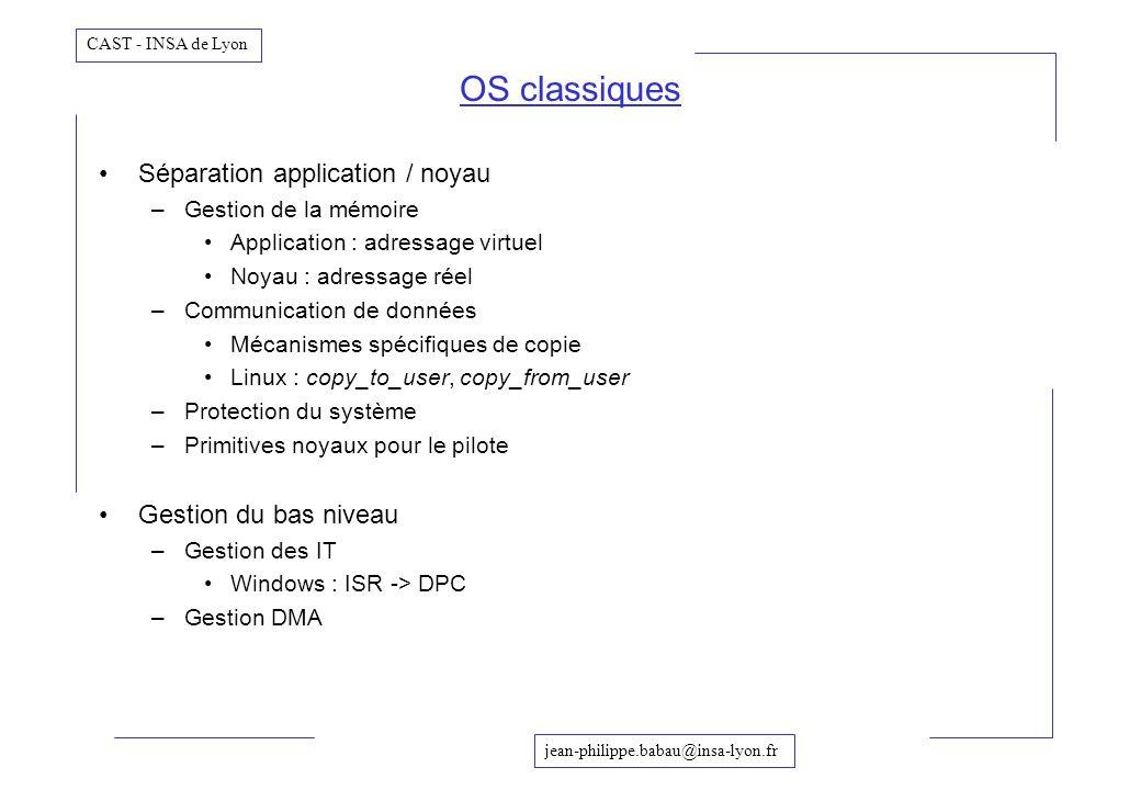 jean-philippe.babau@insa-lyon.fr CAST - INSA de Lyon OS classiques Séparation application / noyau –Gestion de la mémoire Application : adressage virtu