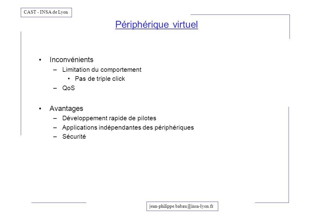 jean-philippe.babau@insa-lyon.fr CAST - INSA de Lyon Périphérique virtuel Inconvénients –Limitation du comportement Pas de triple click –QoS Avantages