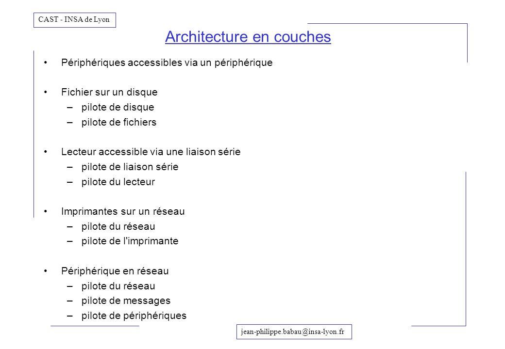 jean-philippe.babau@insa-lyon.fr CAST - INSA de Lyon Architecture en couches Périphériques accessibles via un périphérique Fichier sur un disque –pilo