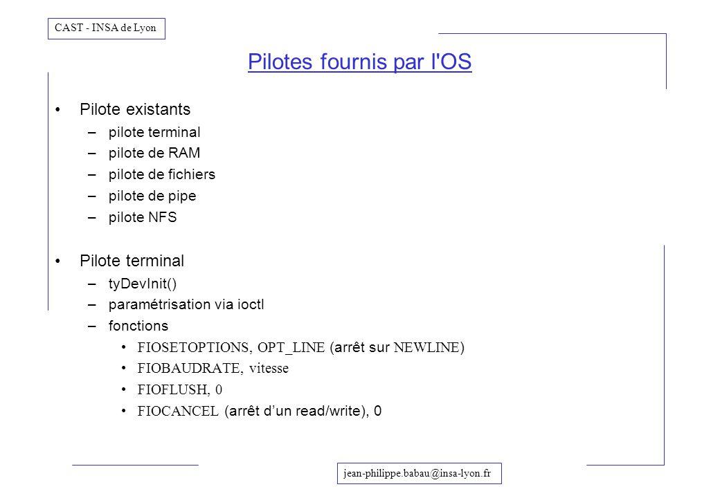 jean-philippe.babau@insa-lyon.fr CAST - INSA de Lyon Pilotes fournis par l'OS Pilote existants –pilote terminal –pilote de RAM –pilote de fichiers –pi