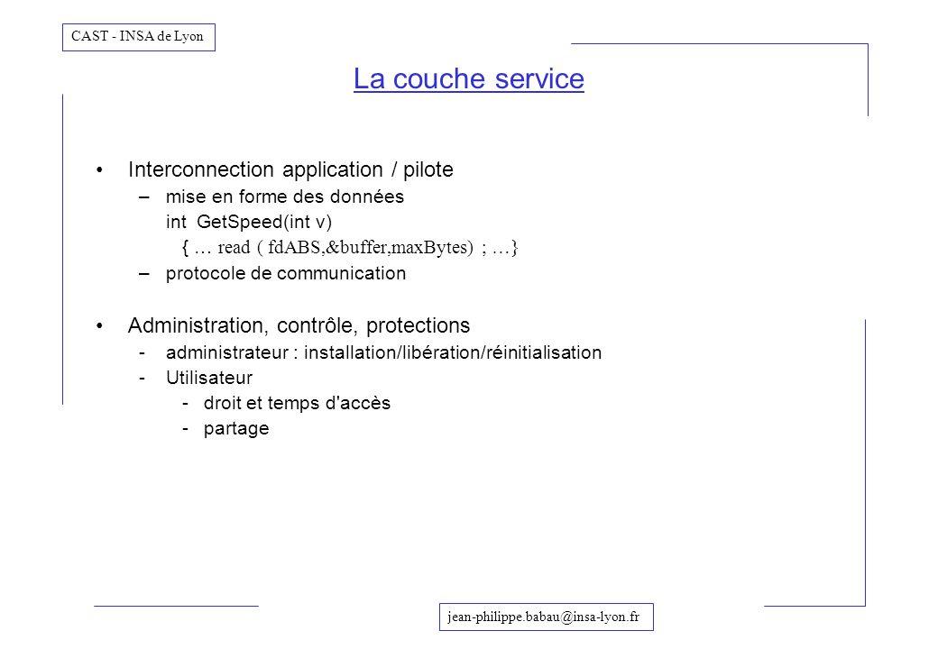 jean-philippe.babau@insa-lyon.fr CAST - INSA de Lyon La couche service Interconnection application / pilote –mise en forme des données int GetSpeed(in