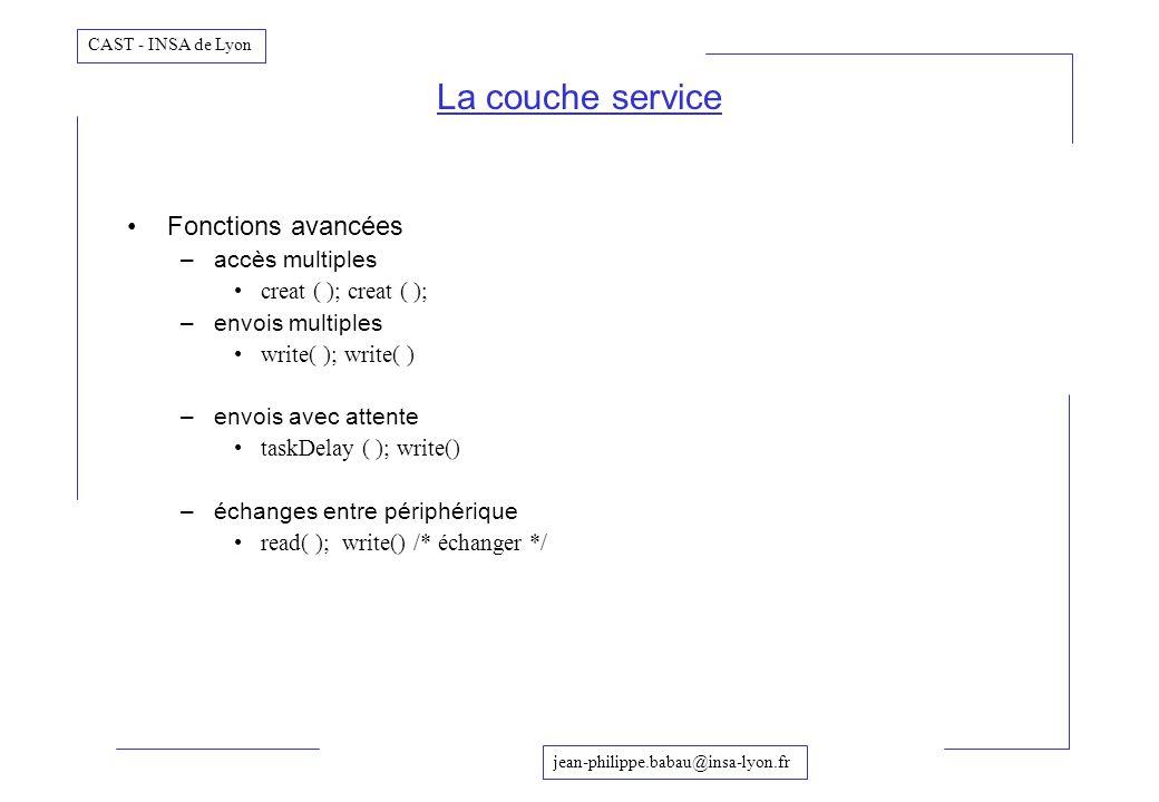 jean-philippe.babau@insa-lyon.fr CAST - INSA de Lyon La couche service Fonctions avancées –accès multiples creat ( ); –envois multiples write( ); writ