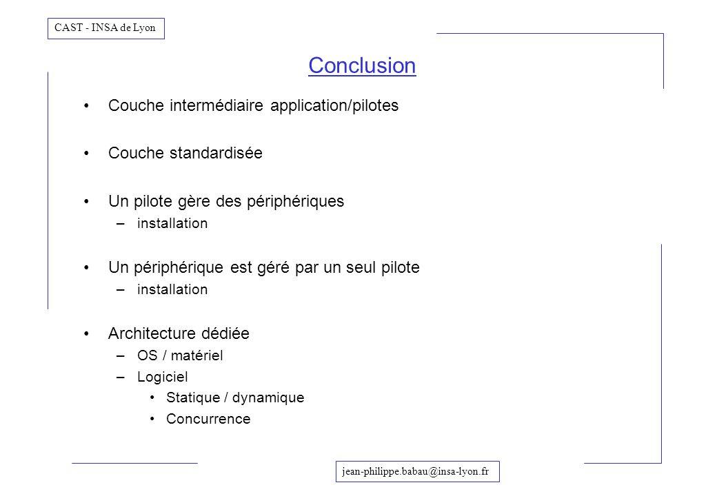 jean-philippe.babau@insa-lyon.fr CAST - INSA de Lyon Conclusion Couche intermédiaire application/pilotes Couche standardisée Un pilote gère des périph