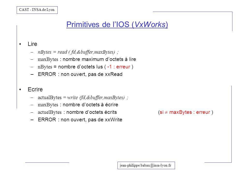jean-philippe.babau@insa-lyon.fr CAST - INSA de Lyon Primitives de lIOS (VxWorks) Lire –nBytes = read ( fd,&buffer,maxBytes) ; –maxBytes : nombre maxi