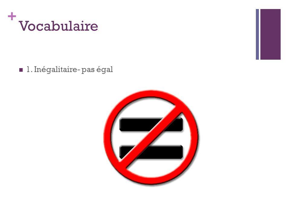 + Vocabulaire 1. Inégalitaire- pas égal
