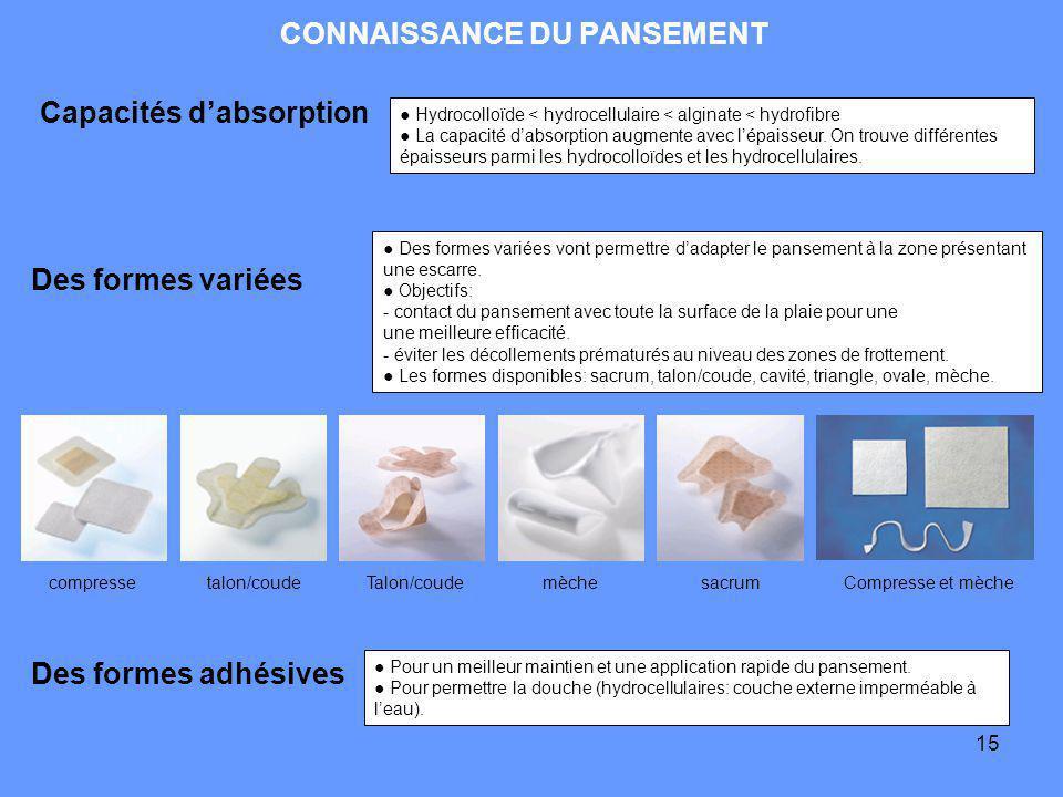 15 CONNAISSANCE DU PANSEMENT Capacités dabsorption Hydrocolloïde < hydrocellulaire < alginate < hydrofibre La capacité dabsorption augmente avec lépaisseur.