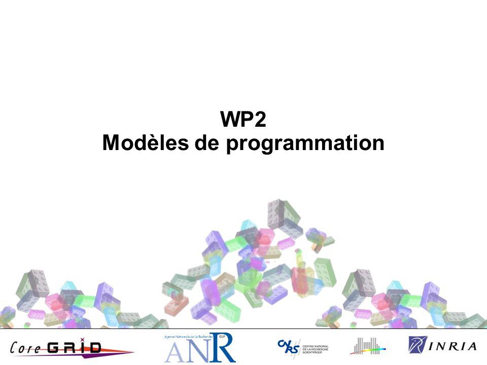 2 WP2: Overview Avant LEGO Tâches T2.1: Modèle de composants et partage de données T2.2: Modèle de composants et dynamicité T2.3: Description sémantique des logiciels patrimoniaux Prune/Geos T2.4: Modèles de composants unifiés ULCM/ULCMi Bilan