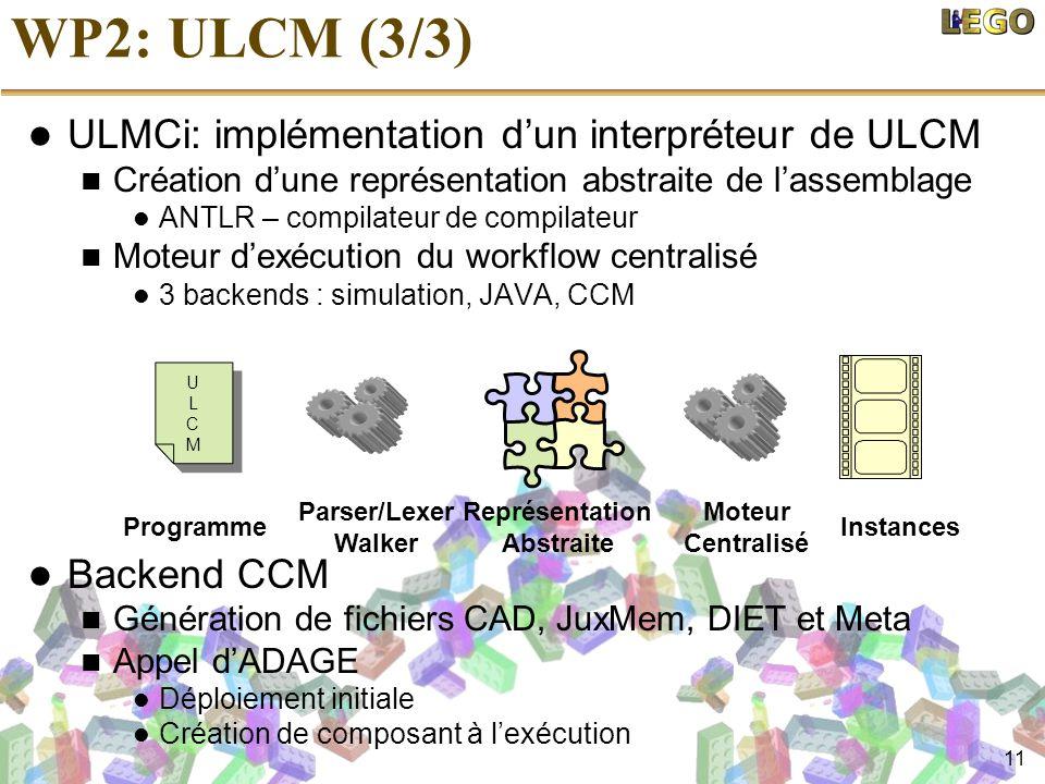 11 WP2: ULCM (3/3) ULMCi: implémentation dun interpréteur de ULCM Création dune représentation abstraite de lassemblage ANTLR – compilateur de compila