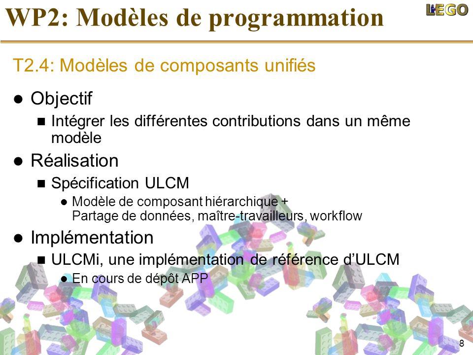 8 WP2: Modèles de programmation T2.4: Modèles de composants unifiés Objectif Intégrer les différentes contributions dans un même modèle Réalisation Sp