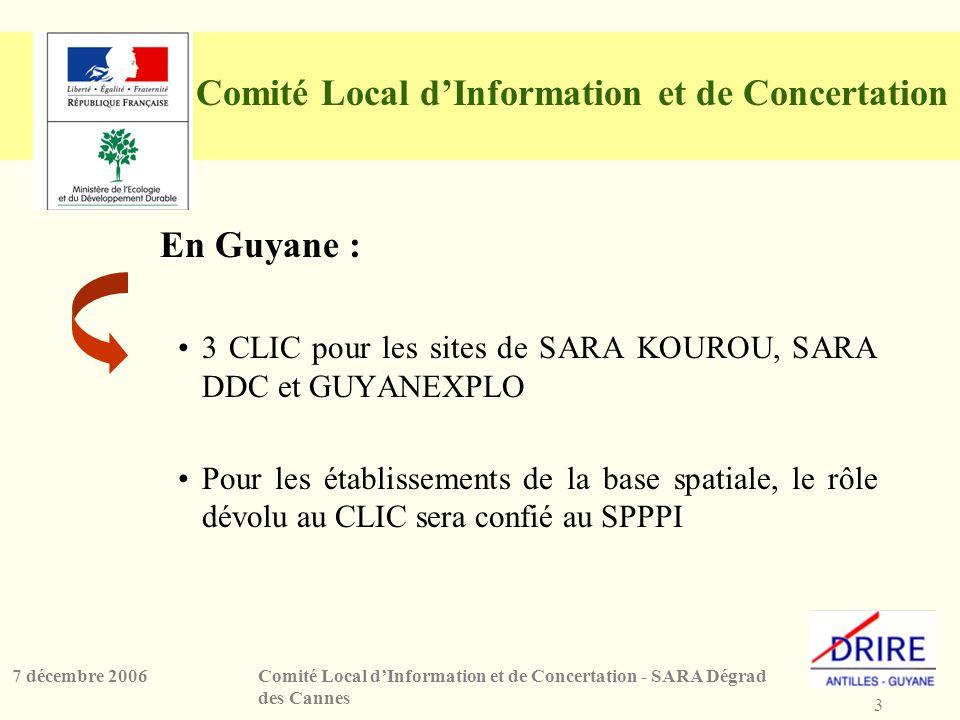 3 Comité Local dInformation et de Concertation - SARA Dégrad des Cannes 7 décembre 2006 Comité Local dInformation et de Concertation En Guyane : 3 CLI
