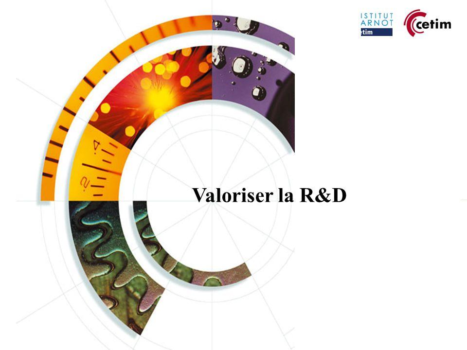 Valoriser la R&D