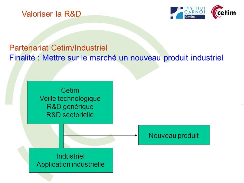 Cetim Veille technologique R&D générique R&D sectorielle Nouveau produit Industriel Application industrielle Partenariat Cetim/Industriel Finalité : Mettre sur le marché un nouveau produit industriel Valoriser la R&D