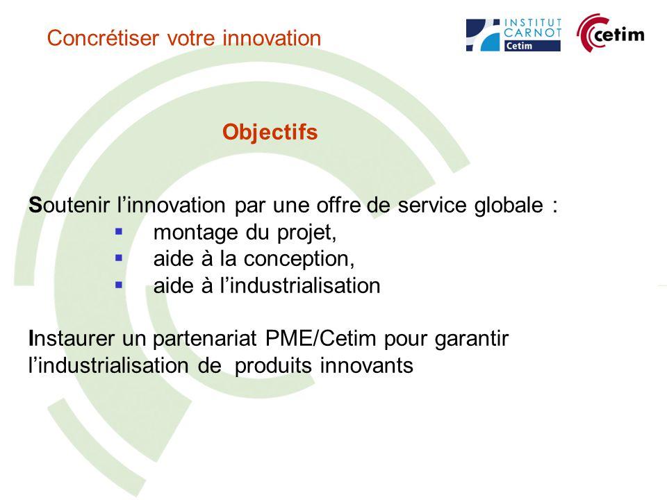 Objectifs Soutenir linnovation par une offre de service globale : montage du projet, aide à la conception, aide à lindustrialisation Instaurer un partenariat PME/Cetim pour garantir lindustrialisation de produits innovants Concrétiser votre innovation