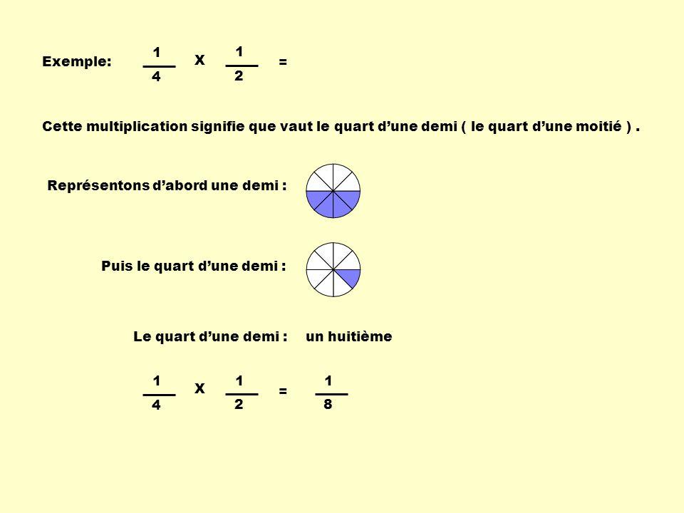 Exemple: 1 4 1 2 X = 1 8 Cette multiplication signifie que vaut le quart dune demi ( le quart dune moitié ). Représentons dabord une demi : Puis le qu