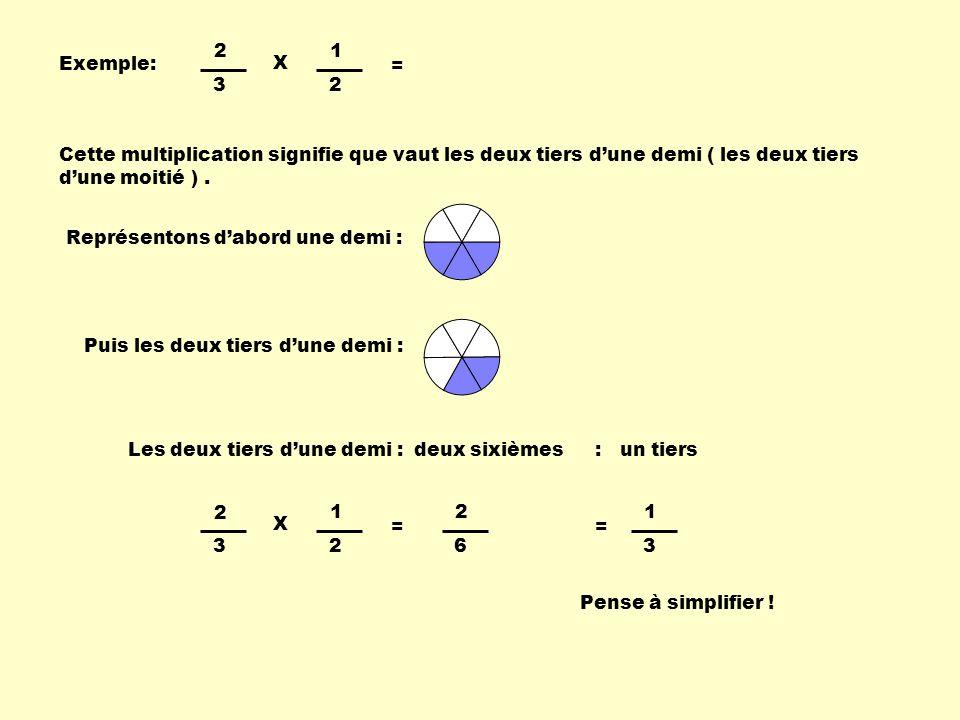 Exemple: 2 3 1 2 X = 2 6 Cette multiplication signifie que vaut les deux tiers dune demi ( les deux tiers dune moitié ). Représentons dabord une demi
