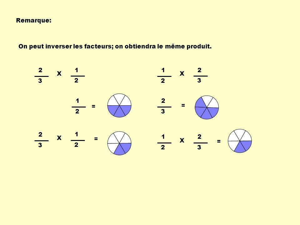 Remarque: On peut inverser les facteurs; on obtiendra le même produit. 2 3 1 2 X 1 2 = 2 3 1 2 X = 1 2 2 3 X 1 2 2 3 X = 2 3 =