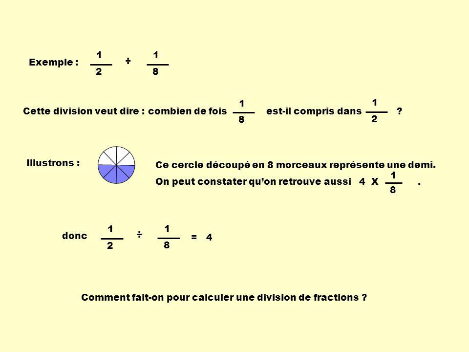 Exemple : 1 2 1 8 ÷ Cette division veut dire : combien de fois est-il compris dans ? 1 8 1 2 Illustrons : Ce cercle découpé en 8 morceaux représente u
