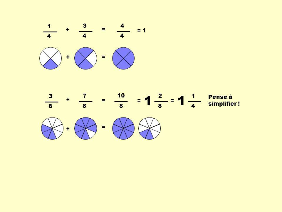 1 4 3 4 + 4 4 = += = 1 3 8 7 8 + = 10 8 = = 1 2 8 = 1 1 4 + Pense à simplifier !