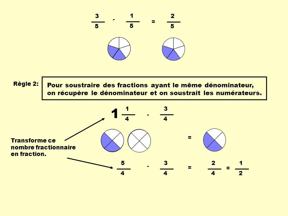 3 5 1 5 - = Règle 2: Pour soustraire des fractions ayant le même dénominateur, on récupère le dénominateur et on soustrait les numérateurs. 1 1 4 - 3