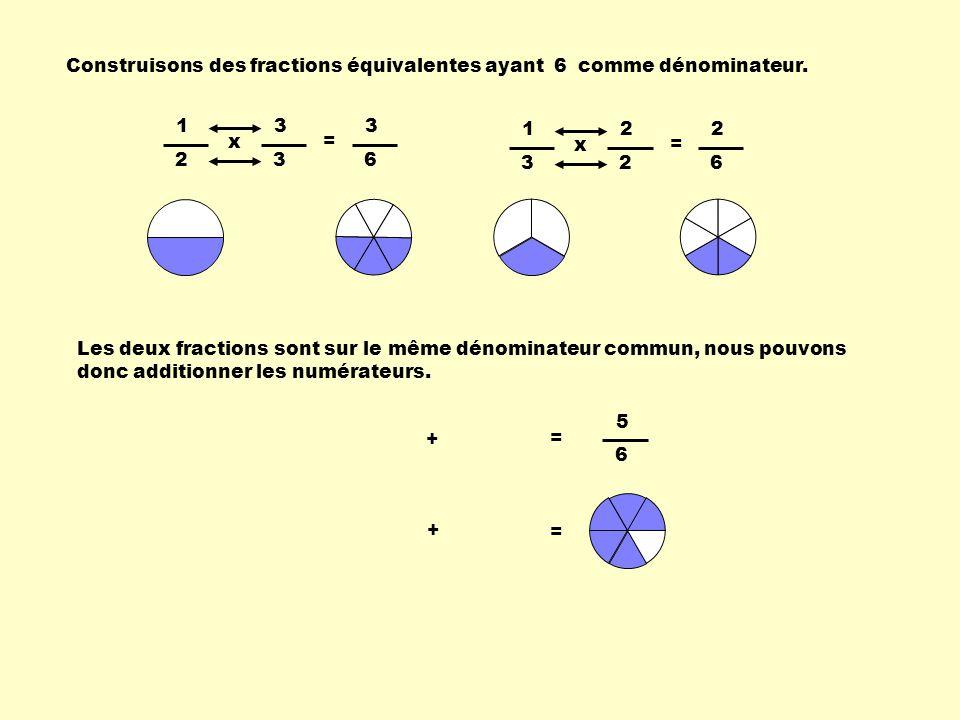 Construisons des fractions équivalentes ayant 6 comme dénominateur. 3 3 x 2 2 x 1 2 1 3 3 6 = 2 6 = Les deux fractions sont sur le même dénominateur c