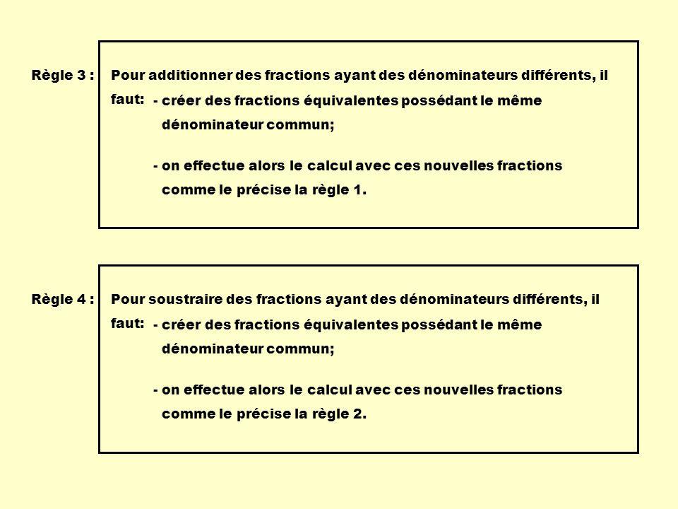 Règle 3 :Pour additionner des fractions ayant des dénominateurs différents, il faut: - créer des fractions équivalentes possédant le même dénominateur