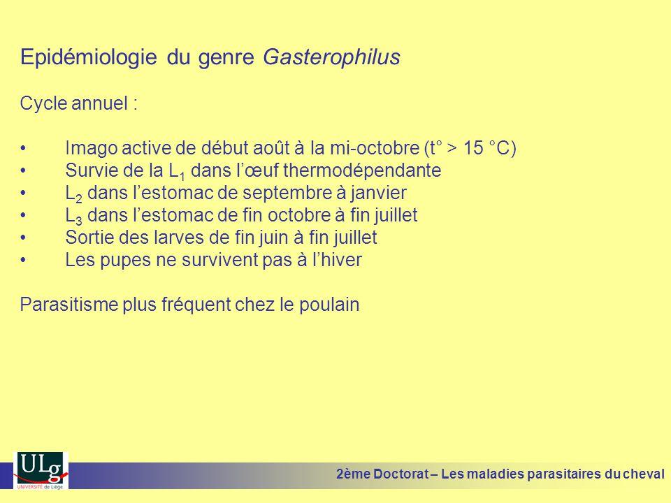 Epidémiologie du genre Gasterophilus Cycle annuel : Imago active de début août à la mi-octobre (t° > 15 °C) Survie de la L 1 dans lœuf thermodépendant