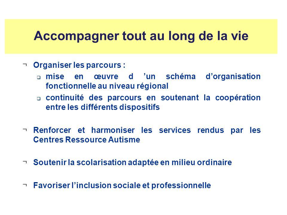 Accompagner tout au long de la vie ¬Organiser les parcours : mise en œuvre d un schéma dorganisation fonctionnelle au niveau régional continuité des p