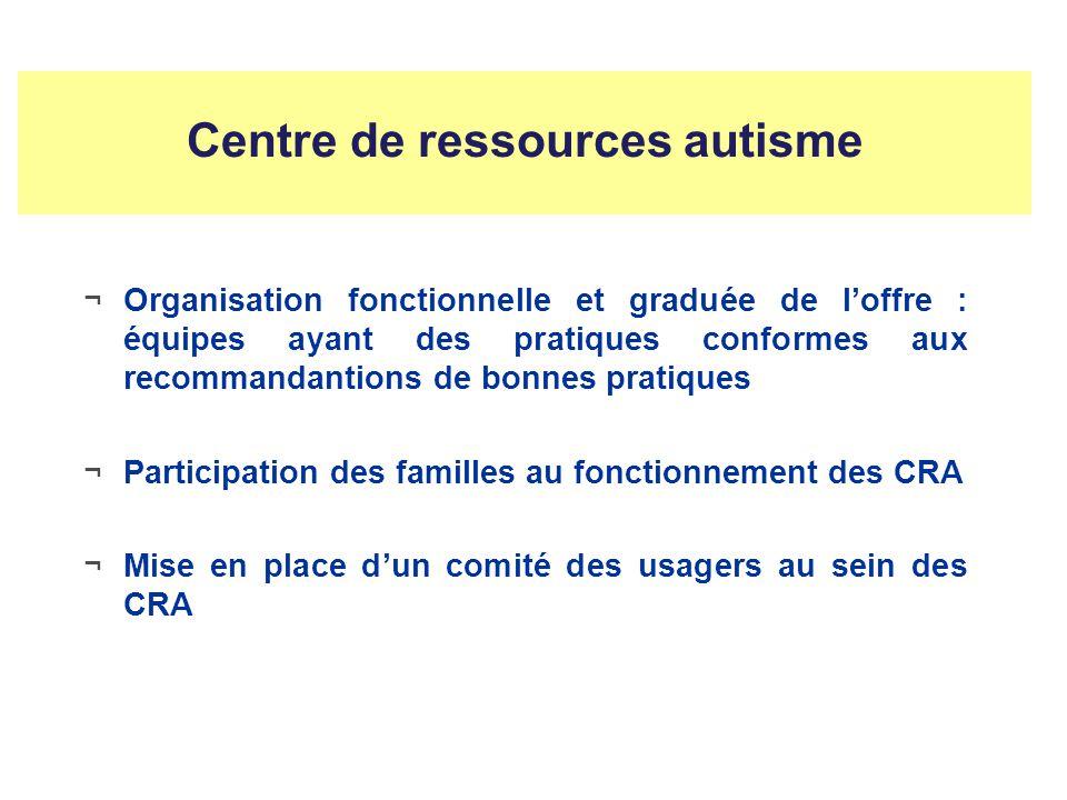 Centre de ressources autisme ¬Organisation fonctionnelle et graduée de loffre : équipes ayant des pratiques conformes aux recommandantions de bonnes p