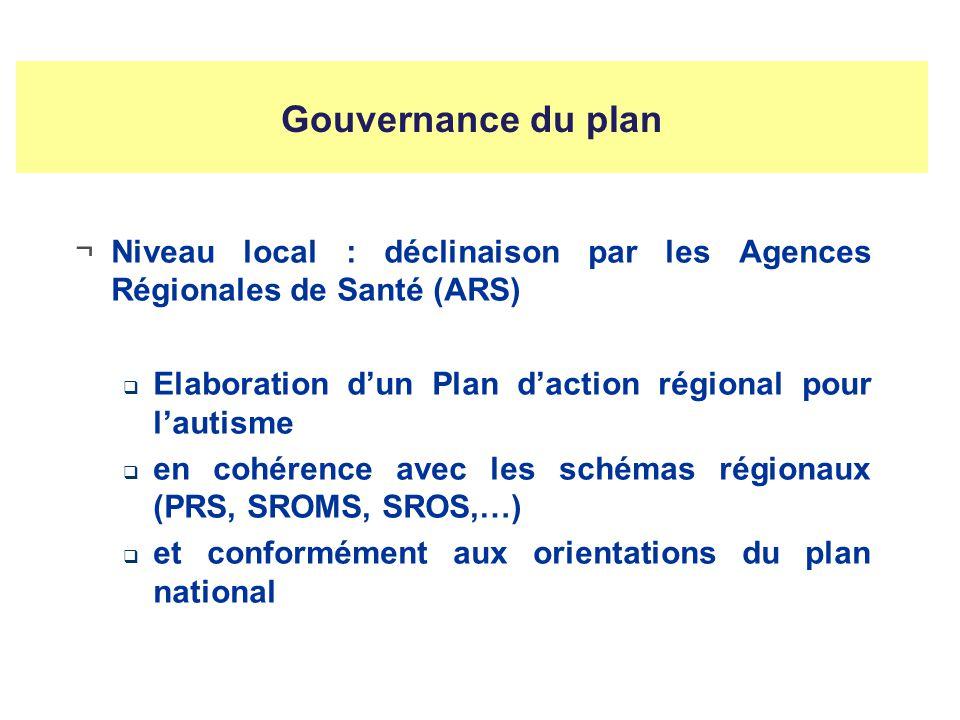 Gouvernance du plan ¬Niveau local : déclinaison par les Agences Régionales de Santé (ARS) Elaboration dun Plan daction régional pour lautisme en cohérence avec les schémas régionaux (PRS, SROMS, SROS,…) et conformément aux orientations du plan national