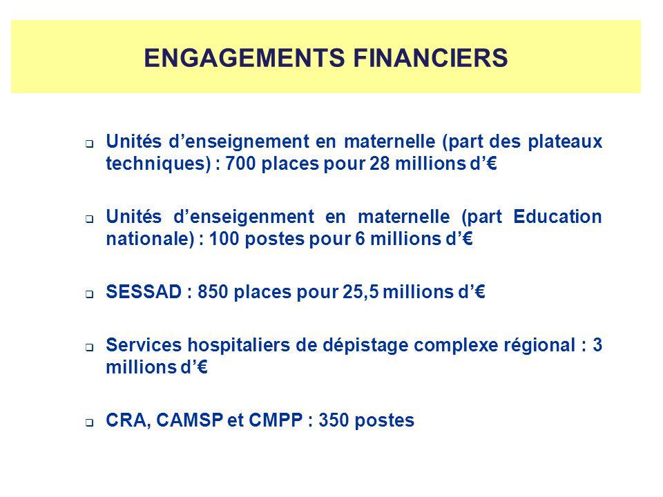 ENGAGEMENTS FINANCIERS Unités denseignement en maternelle (part des plateaux techniques) : 700 places pour 28 millions d Unités denseigenment en mater