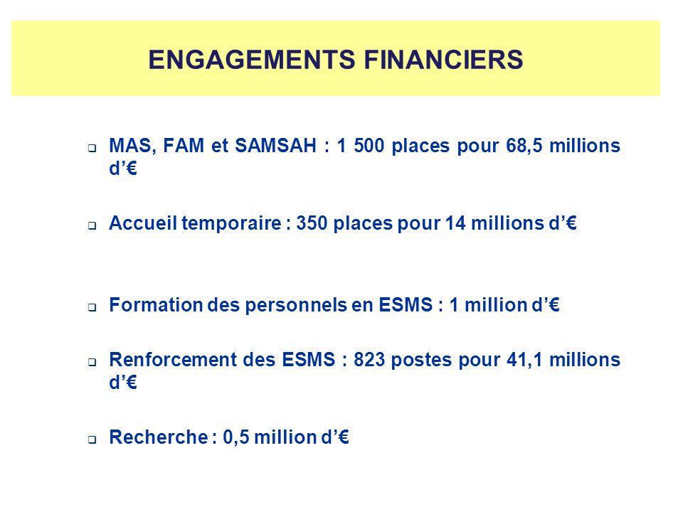 ENGAGEMENTS FINANCIERS MAS, FAM et SAMSAH : 1 500 places pour 68,5 millions d Accueil temporaire : 350 places pour 14 millions d Formation des personn