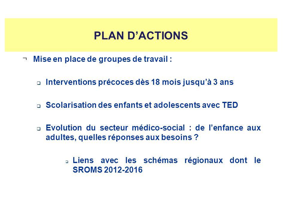 PLAN DACTIONS ¬Mise en place de groupes de travail : Interventions précoces dès 18 mois jusquà 3 ans Scolarisation des enfants et adolescents avec TED