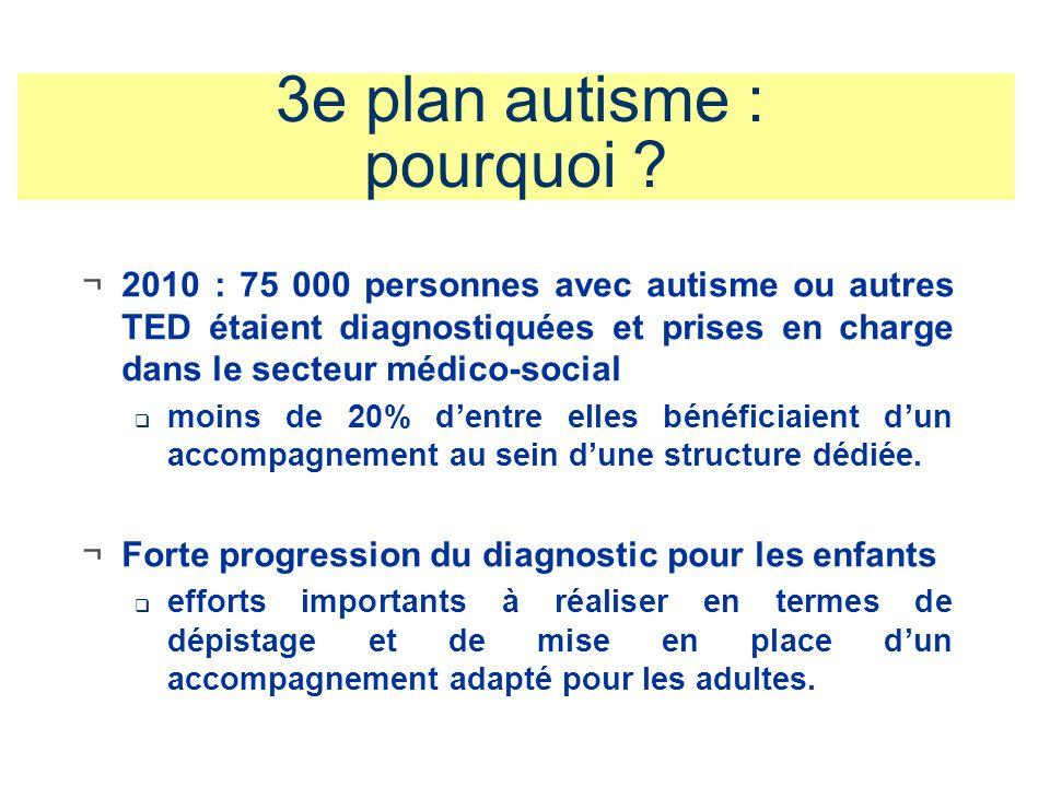 3e plan autisme : pourquoi ? ¬2010 : 75 000 personnes avec autisme ou autres TED étaient diagnostiquées et prises en charge dans le secteur médico-soc