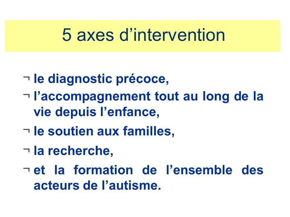 5 axes dintervention ¬le diagnostic précoce, ¬laccompagnement tout au long de la vie depuis lenfance, ¬le soutien aux familles, ¬la recherche, ¬et la