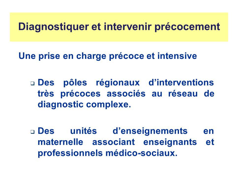 Diagnostiquer et intervenir précocement Une prise en charge précoce et intensive Des pôles régionaux dinterventions très précoces associés au réseau de diagnostic complexe.