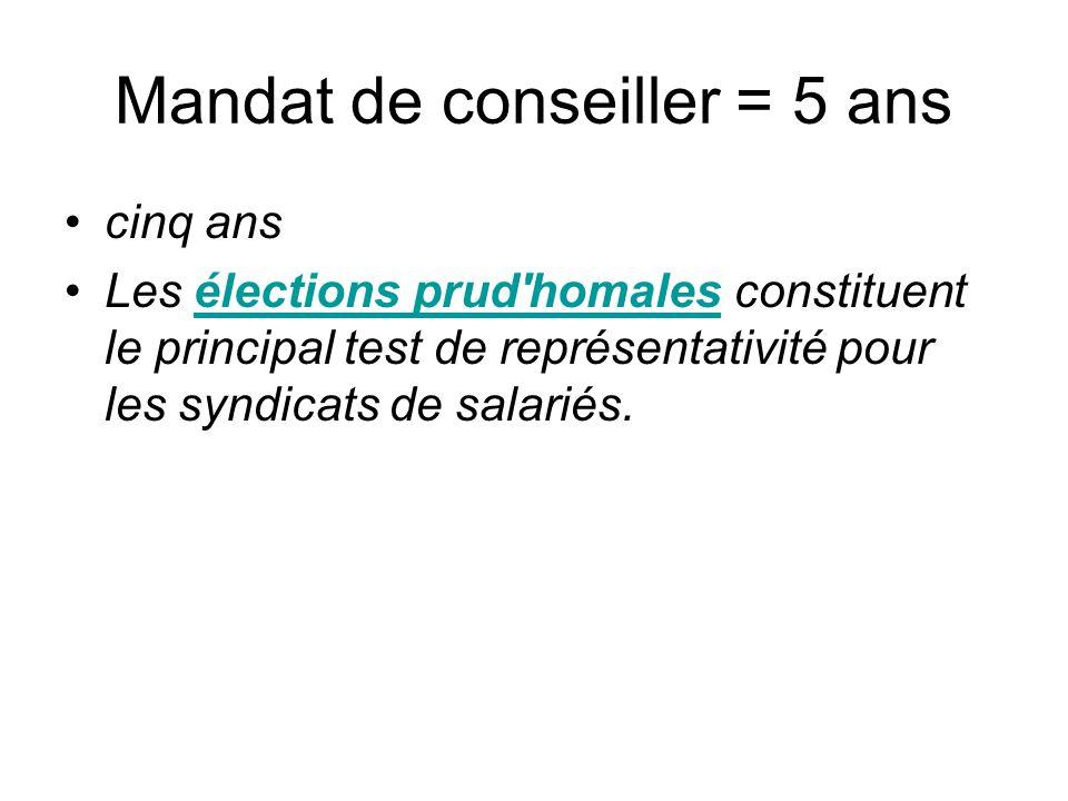 Mandat de conseiller = 5 ans cinq ans Les élections prud'homales constituent le principal test de représentativité pour les syndicats de salariés.élec