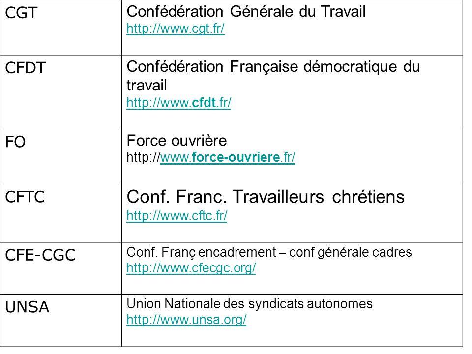 CGT Confédération Générale du Travail http://www.cgt.fr/ CFDT Confédération Française démocratique du travail http://www.cfdt.fr/ FO Force ouvrière http://www.force-ouvriere.fr/www.force-ouvriere.fr/ CFTC Conf.