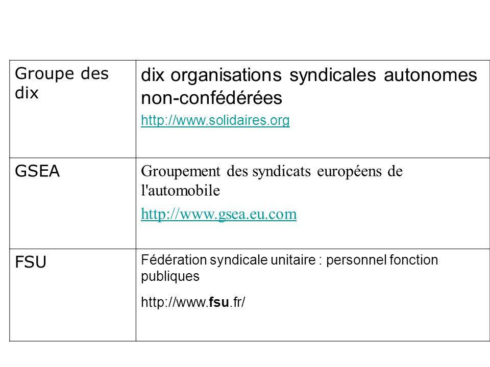 Groupe des dix dix organisations syndicales autonomes non-confédérées http://www.solidaires.org GSEA Groupement des syndicats européens de l automobile http://www.gsea.eu.com FSU Fédération syndicale unitaire : personnel fonction publiques http://www.fsu.fr/