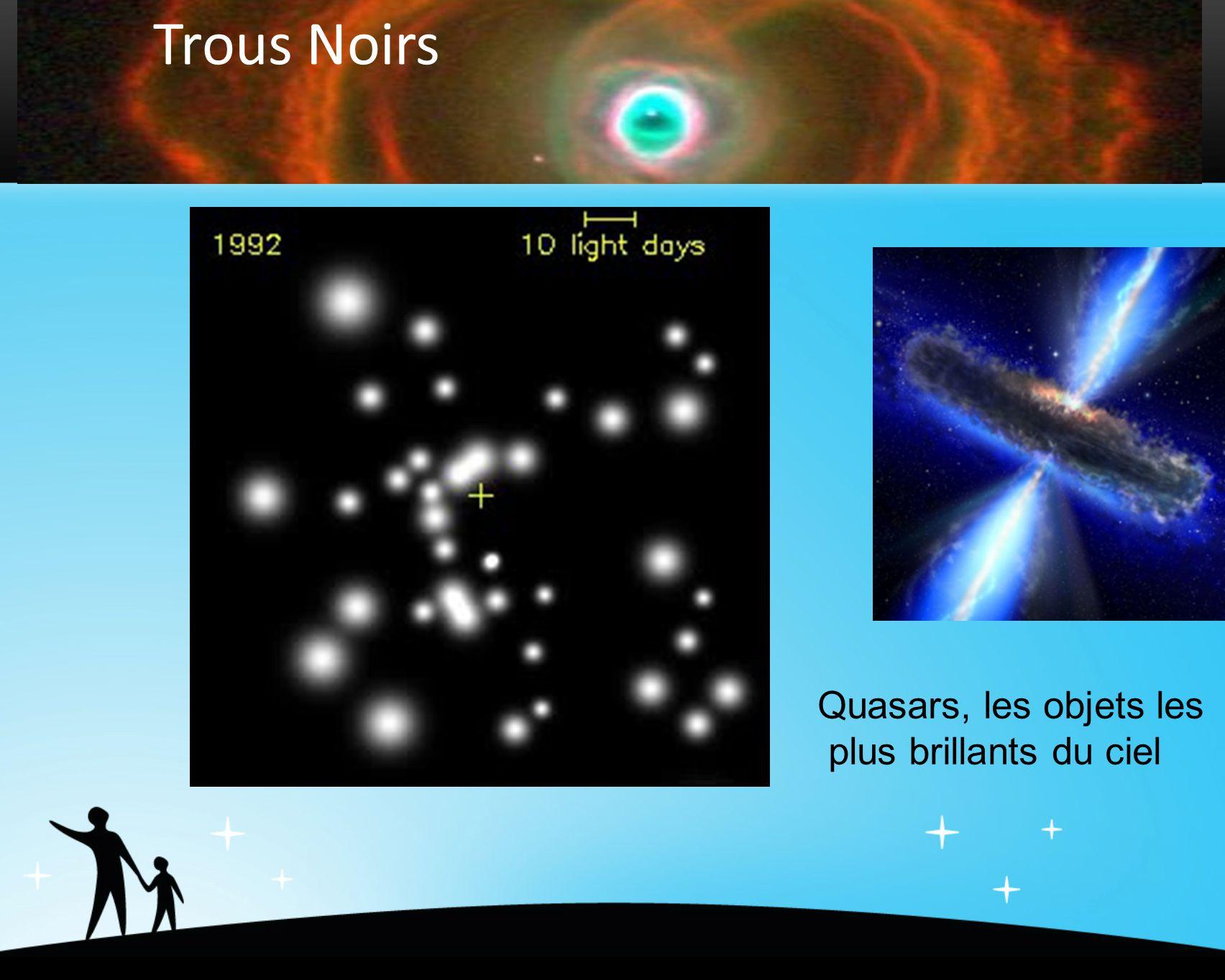 Trous Noirs Quasars, les objets les plus brillants du ciel