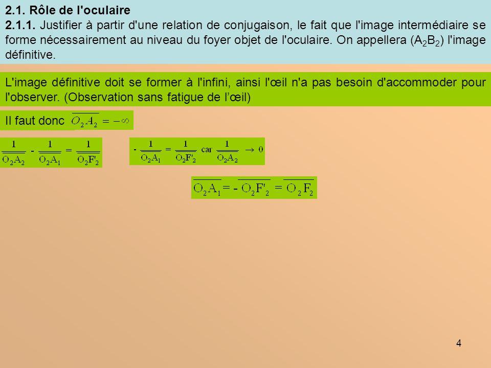 4 2.1. Rôle de l'oculaire 2.1.1. Justifier à partir d'une relation de conjugaison, le fait que l'image intermédiaire se forme nécessairement au niveau