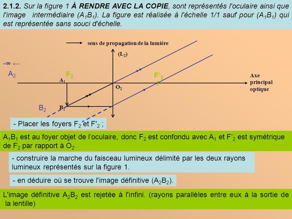 5 2.1.2. Sur la figure 1 À RENDRE AVEC LA COPIE, sont représentés l'oculaire ainsi que l'image intermédiaire (A 1 B 1 ). La figure est réalisée à l'éc