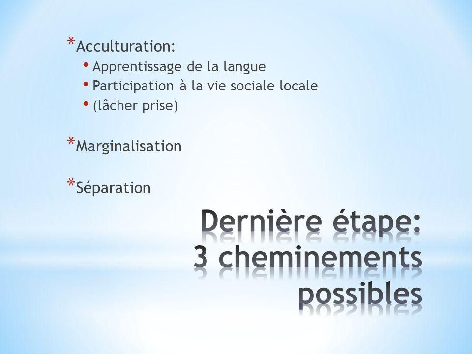 * Acculturation: Apprentissage de la langue Participation à la vie sociale locale (lâcher prise) * Marginalisation * Séparation