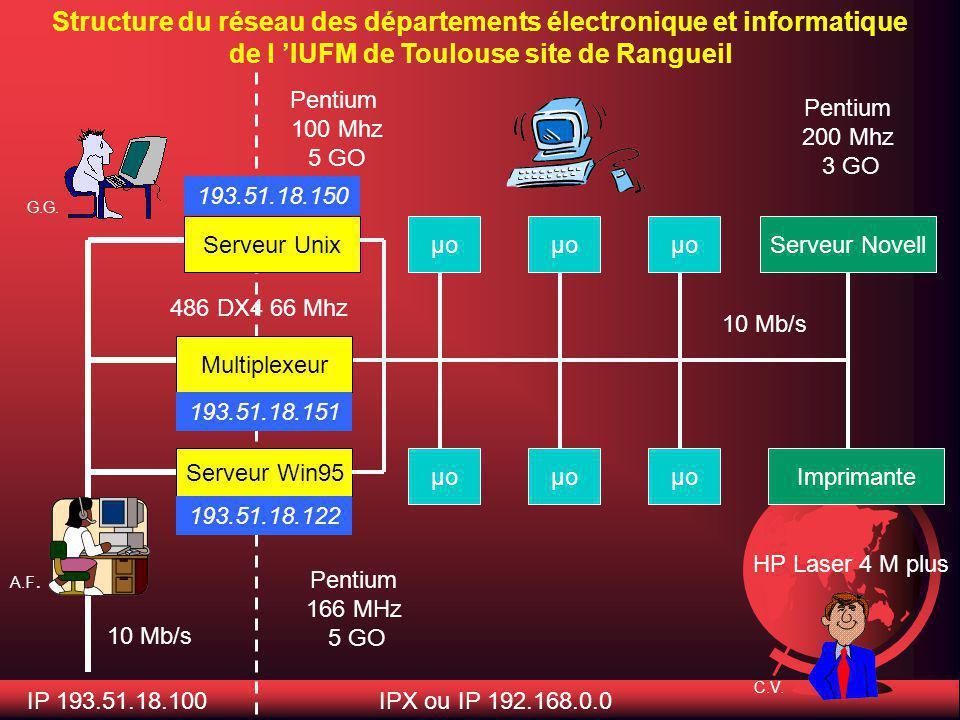 Connexion entre IUFM-Rangueil et IUFM Tarbes Serveur 150 Serveur 122 Passerelle 193.51.18.100 CICT Toulouse 1 Tarbes Pic du midiENI IUT Serveur novell