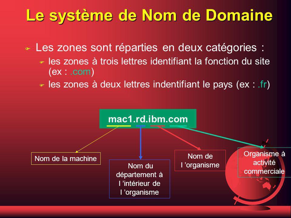 Le système de Nom de Domaine F Chaque ordinateur est crédité de plusieurs mots séparés par des points. Cet ensemble de mot correspond au numéro IP. Ce
