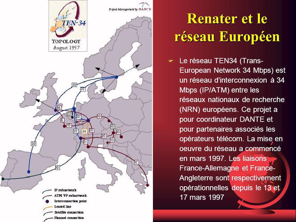 Renater et le réseau Européen F Le réseau TEN34 (Trans- European Network 34 Mbps) est un réseau dinterconnexion à 34 Mbps (IP/ATM) entre les réseaux nationaux de recherche (NRN) européens.