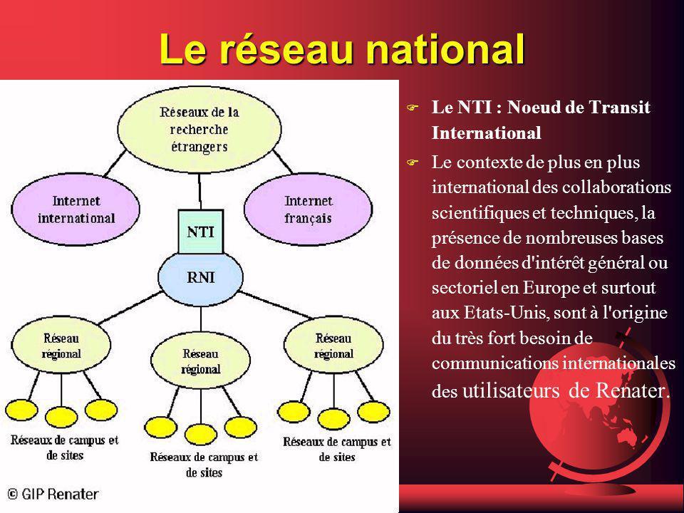 Renater et le réseau Européen F Le réseau TEN34 (Trans- European Network 34 Mbps) est un réseau dinterconnexion à 34 Mbps (IP/ATM) entre les réseaux n