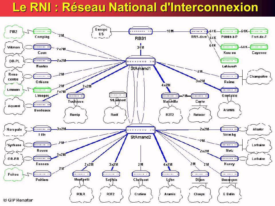 Le RNI : Réseau National d'Interconnexion F Renater est organisé en réseaux régionaux F Les réseaux régionaux sont reliés par le RNI (Réseau National