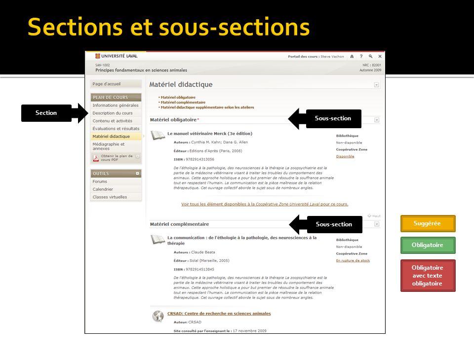 SectionSous-section Suggérée Obligatoire Obligatoire avec texte obligatoire
