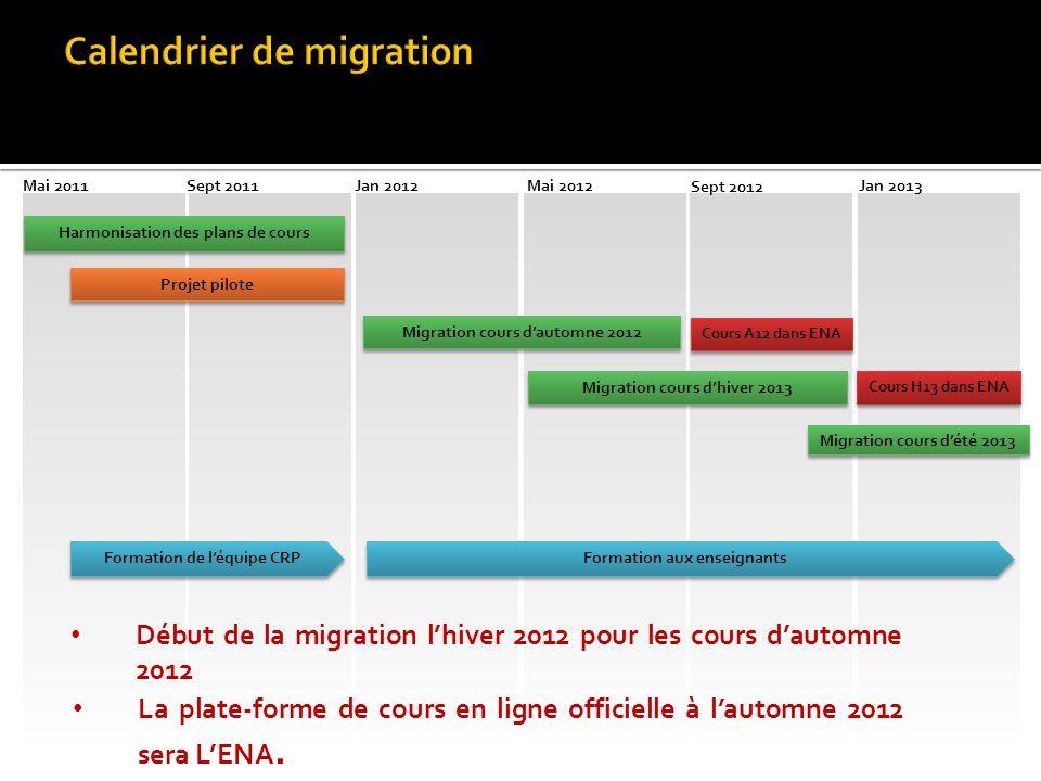 Harmonisation des plans de cours Projet pilote Migration cours dautomne 2012 Migration cours dhiver 2013 Migration cours dété 2013 Formation aux ensei